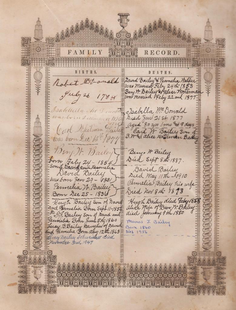 BR- Robert McDonald (1784-1859) BIBLE, Family Record Page2, Berkeley County, (West) Virginia